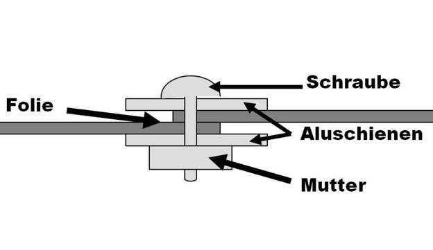 Methode 1 um die Naht der Rhizomsperre zu verschließen.