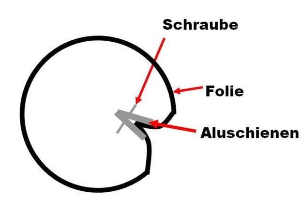 Methode 2 um die Naht der Rhizomsperre zu verschließen.