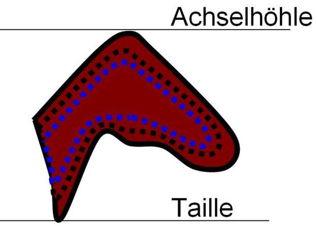 Muster für den Pferdekopf.