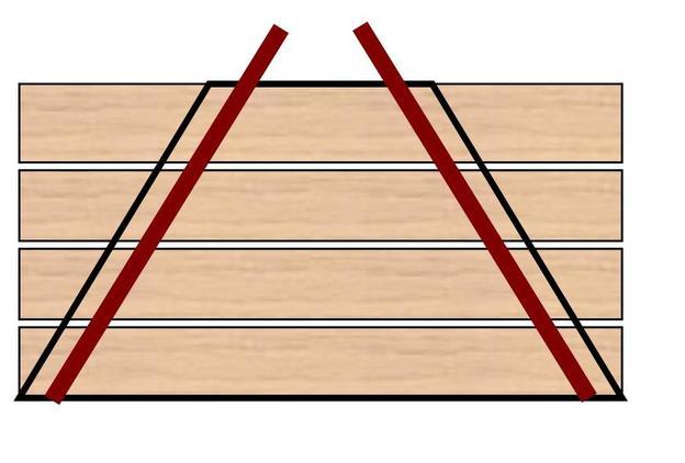 4) Zuschnitt der Bretter mithilfe der Schablone und Lage der Leisten