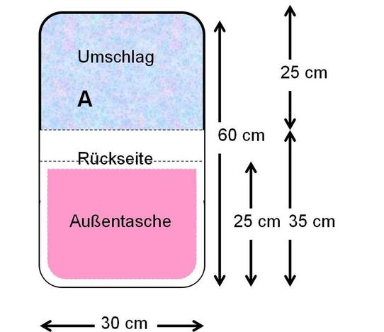 Schnittmuster der Rückseite mit Umschlagklappe
