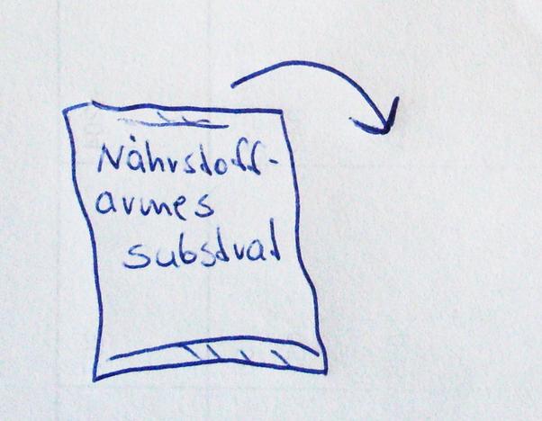 Neues Substrat einfüllen.