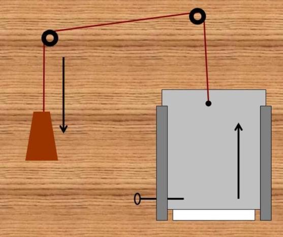 Funktionsweise des Türöffners über das Gegengewicht.