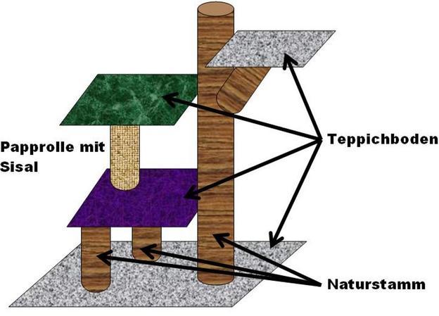 Aufbau des Katzenkratzbaums.