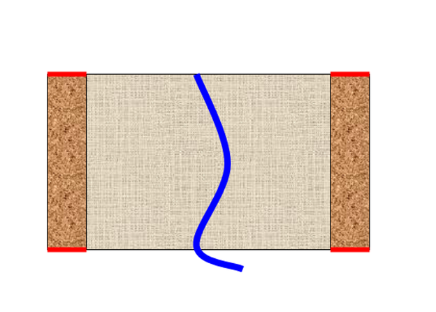 Nähen sie die Umschläge entlang der roten Linien fest.