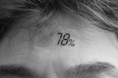Fast jeder Arbeitgeber macht einen Test.