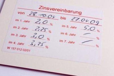 Anwendung von Zinsformeln für die Zinsberechnung.