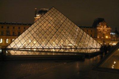 Eine Pyramide hat fünf Begrenzungsflächen.