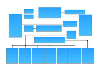 Organigramme sind ein nützliches Instrument.