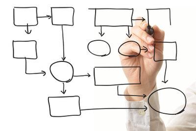 Unternehmen organisieren sich in unterschiedliche Bereiche.