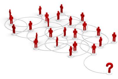 Social Network Modell.