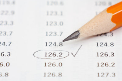 Kalkulieren Sie Ihre Sozialversicherungsausgaben.