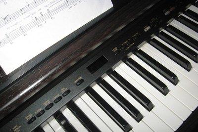 Am Klavier komponieren