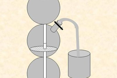 Herstellung von Kohlensäure mit dem Kippschen Apparat