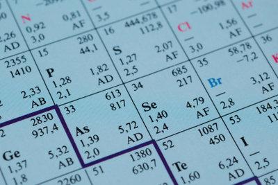 Der Elektronegativitätswert steht im Periodensystem.