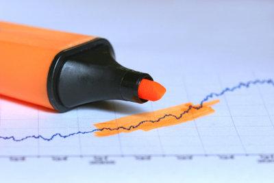 Die Risiken der Anlage in Inhaberschuldverschreibungen