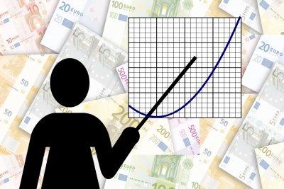 Der vollkommene Markt ist ein Modell der Volkswirtschaftslehre.
