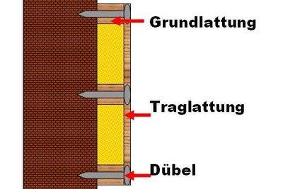 Die Konterlattung muss auch an der Mauer befestigt werden.
