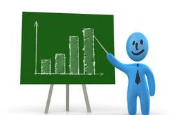 Präsentieren Sie der Bank realistische Kosten und Gewinnerwartungen.