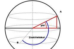 Zusammenhänge zwischen Koordinaten und Winkeln