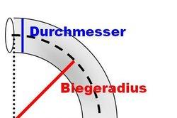 Der Biegeradius hängt vom Durchmesser und der Temperatur ab.