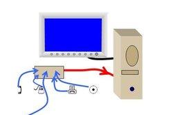 Mit dem Multiplexer verschiedene Geräte an einen Anschluss anschließen