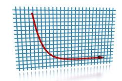 Können Sie diesem Graphen einen Steigungsgraphen zuordnen?