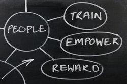 Mit quantitativer und qualitativer Personalbedarfsplanung vermeiden Sie Personalengpässe.