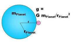 Berechnung des Ortsfaktors von Erde und Mars