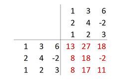 Das Quadrat der Matrix ist rot gekennzeichnet.