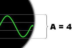 Auswertung der Amplitude.