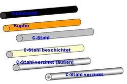 Es gibt verschiedene C-Stahlrohre.