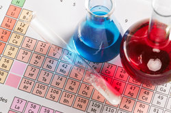 Interessantes zu Basen und Metallhydroxiden