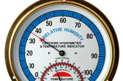 Ein Hygrometer misst die relative Luftfeuchtigkeit.