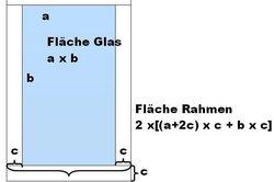 Berechnung der Rahmenfläche