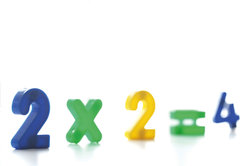 Quadratzahlen lernen leicht gemacht