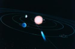 Die der Sonne am nächsten gelegenen Punkte haben die höchsten Temperaturen.