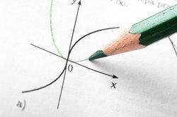 Mit Werten und Funktionswerten können Sie einen Graphen zeichnen.