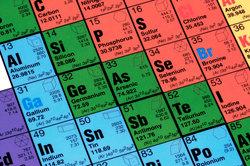Im Periodensystem werden alle Elemente geordnet.