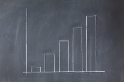 Wachstumsprozesse lassen sich mit Hilfe von Wachstumsfunktionen modellieren.