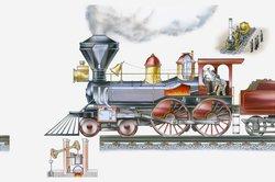 Die Lokomotive ist das schwerste Teil des Zuges