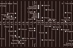 Auf der Erde gibt es verschiedene Zeitzonen.