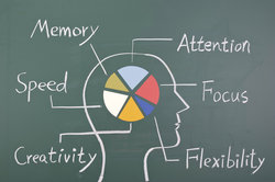 Psychologie ist auch in der Wirtschaft gefragt.