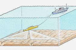 Schallortungssystem im Einsatz bei der Erforschung des Meeresbodens