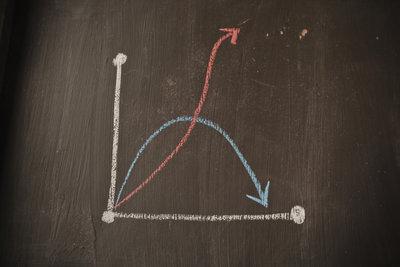 Die blaue Kurve des Graphen beschreibt einen Rückgang der Witschaftsleistung, auch Rezession genannt