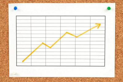 In Aktienfonds anlegen erhöht die Rendite.