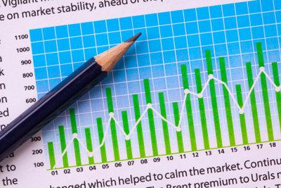 Den richtigen Zeitpunkt zum Fondsverkauf finden.