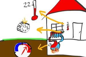 Vorlauftemperatur bei der Heizung richtig einstellen - so geht's