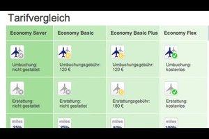 Bei Lufthansa einen Flug stornieren - so geht's