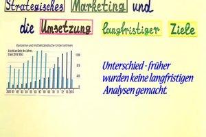 Unterschied strategisches und operatives Marketing